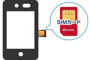 SIMカードってこういうもの